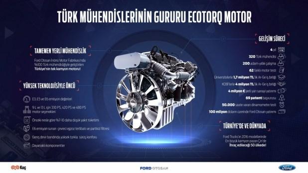 1459427018_Ecotorq_motor_infografik_1024x576
