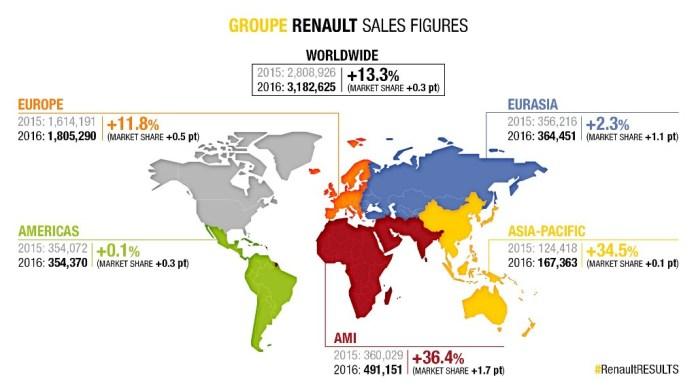 1484643350_RenaultGroup_86247_global_en