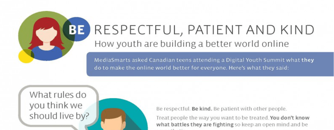 Infographic about Respectful, patient and kind - how youth are building a better world online