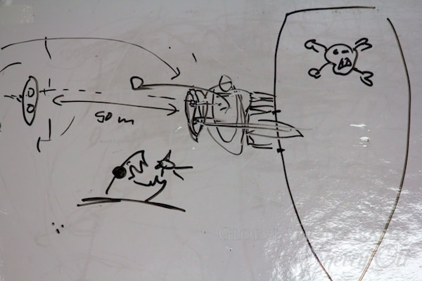 Ian's white board of the various dangers that awaited a inexperienced kayaker in Antarctica