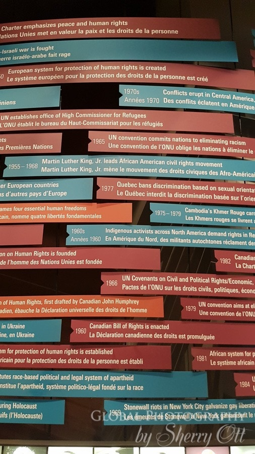 human rights timeline