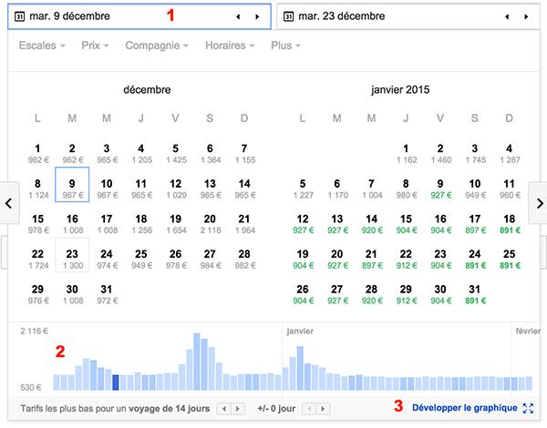 google-flight-comment-graphique