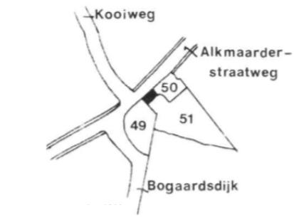 De situatie omstreeks 1830.