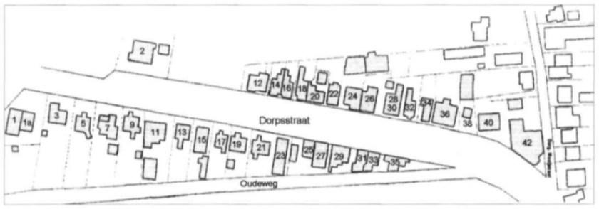 Plattegrond daterend uit omstreeks 1935 van het gedeelte van de Dorpsstraat dat onderwerp was van het vorige artikel (de 'even kant'); nu is de 'oneven kant' aan de beurt. De nummering van de huizen komt overeen met de huidige nummering.