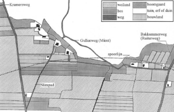 Kaartje van gebied de Duinkant tussen Kramersweg en Ruiterweg rond 1830.