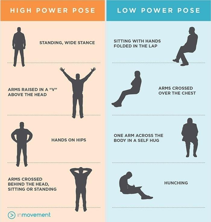 Powers-poses-amy-cuddy-booster-votre-confiance