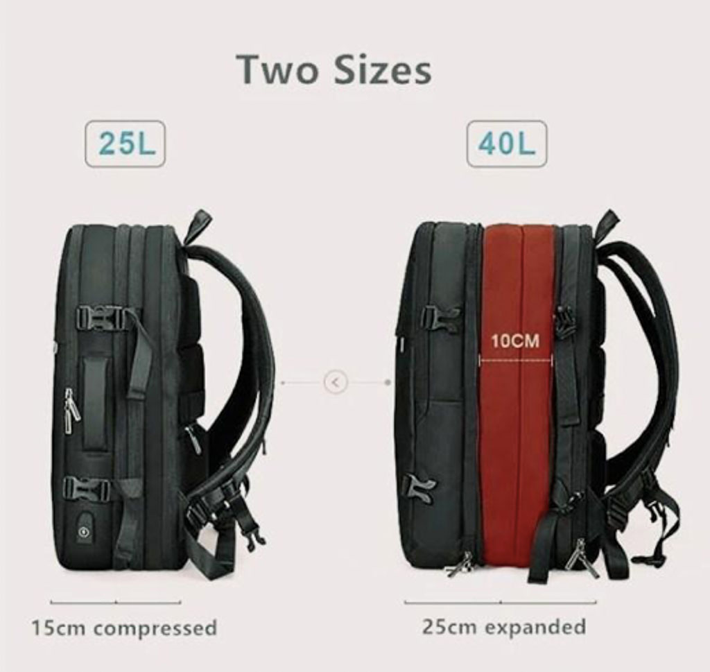 Nayo Smart Backpacks