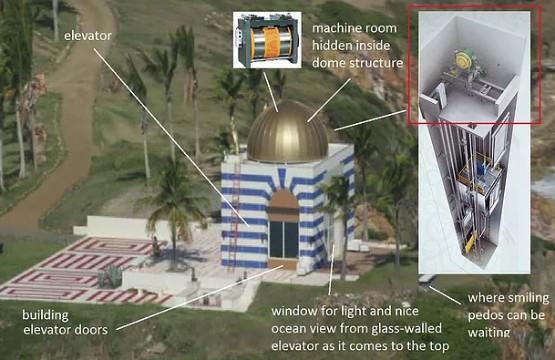 Image result for symbols found on Epstein Island