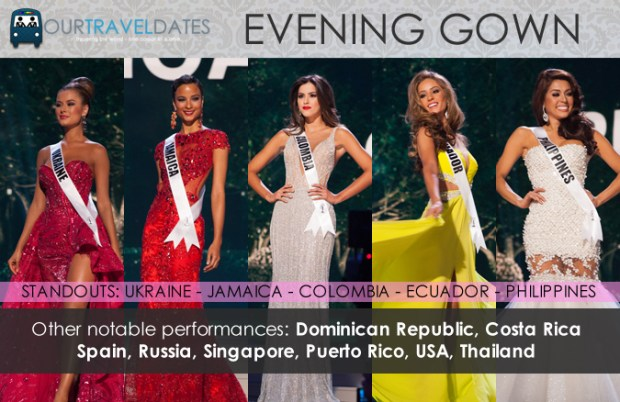 miss-universe-63rd-2014-predictions-final-pics-our-trave-dates-image5