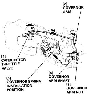 Honda GCV160 mower  hunting  OutdoorKing Repair Forum