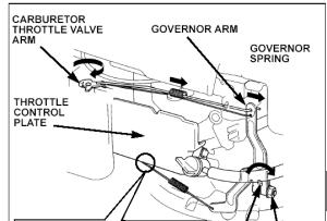 Honda GCV160 mower  OutdoorKing Repair Forum