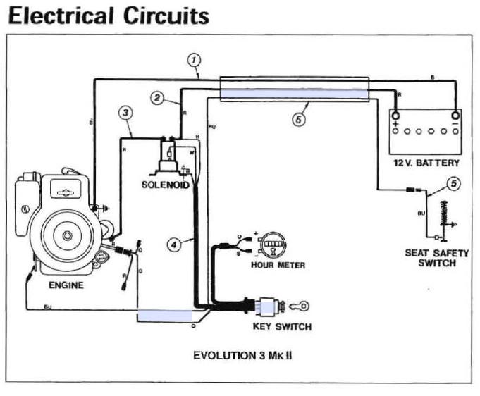 full 2772 20057 greenfield_evo_3_mk_2_wiring_diagram?resize\\\\\\\\\\\\\\\=665%2C549 kohler engine wiring diagram & Schematic of Briggs and Stratton 16 HP Vanguard Engine at soozxer.org