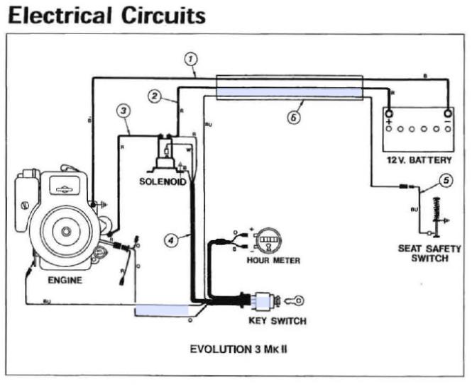 Troy Bilt Solenoid Wiring Diagram Model 766. Lawn Mower Switch ...