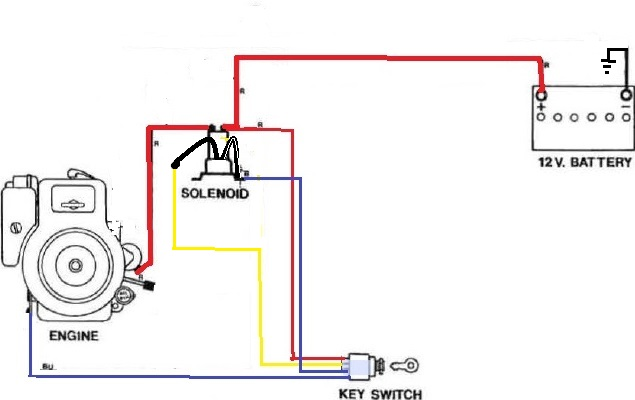 wiring diagram for a starter solenoid wiring image starter solenoid wiring diagram for lawn mower wiring diagram on wiring diagram for a starter solenoid