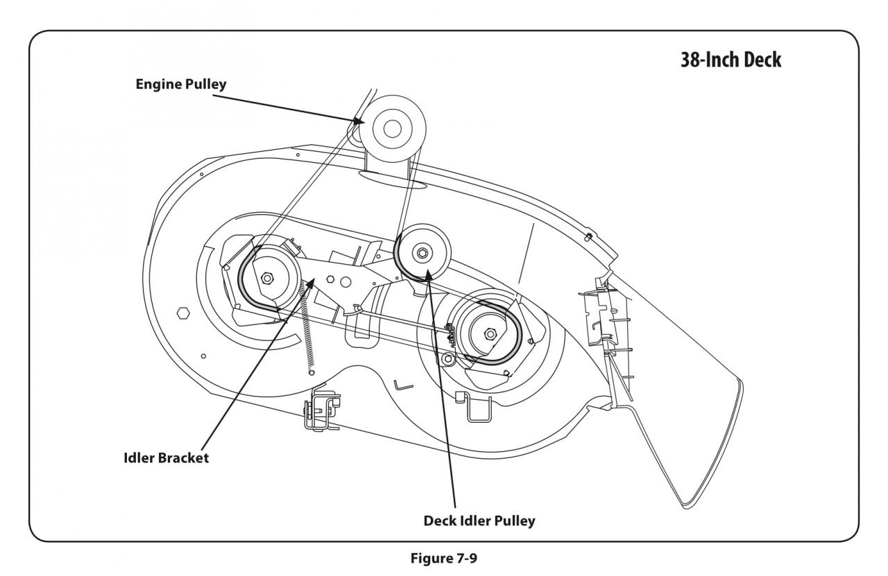 Mtd 38 Inch Deck Belt Diagram