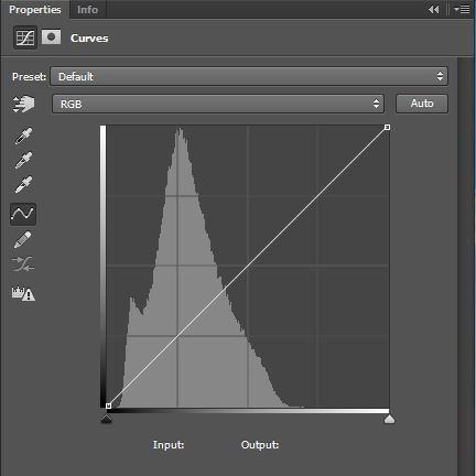 Curves histogram