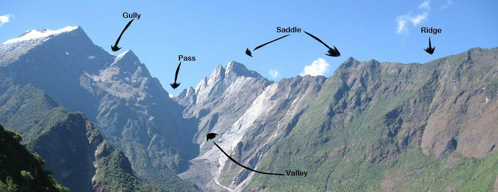 Terrain features on a Peruvian mountain range