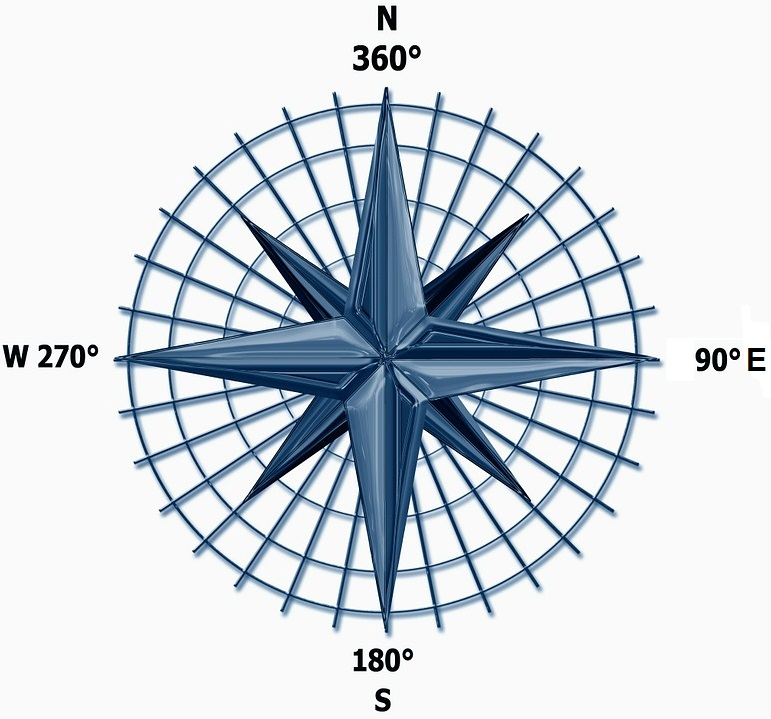 How To Navigate With A Compass And Map
