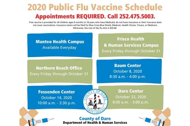 Dare County offering flu shot clinics