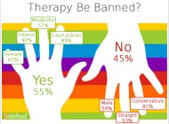 Former conversion therapists speak out in favor of banning conversion therapy.
