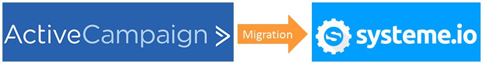 Migration Active Campaign vers Systeme.io