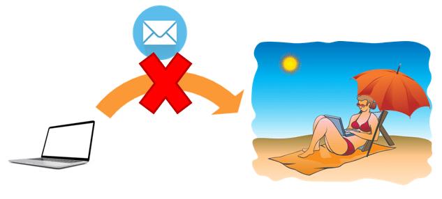 Envoi email aux touristes