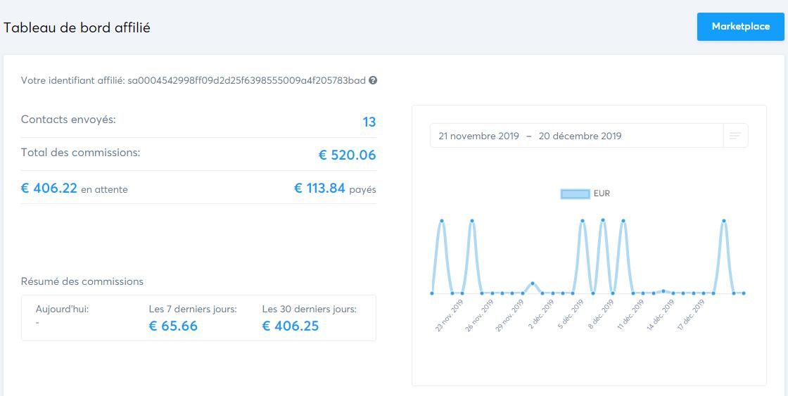 Systeme.io : Mon tableau de bord affilié au 20 dec