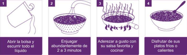 Instrucciones slim pasta