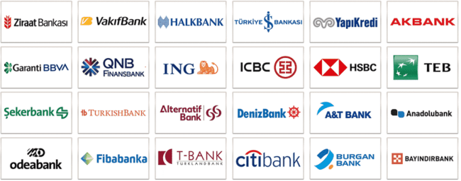 How to Open a Bank Account in Turkey as a Foreigner?