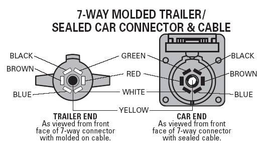 7 round wiring diagram gm  09 hyundai elantra stereo wiring