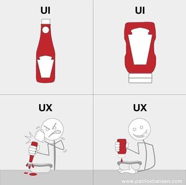 What is UI Design? 1