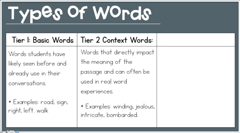 3 Types of Vocabulary Words - Out of this World Literacy