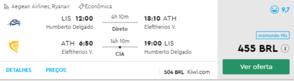 Cheapest flights