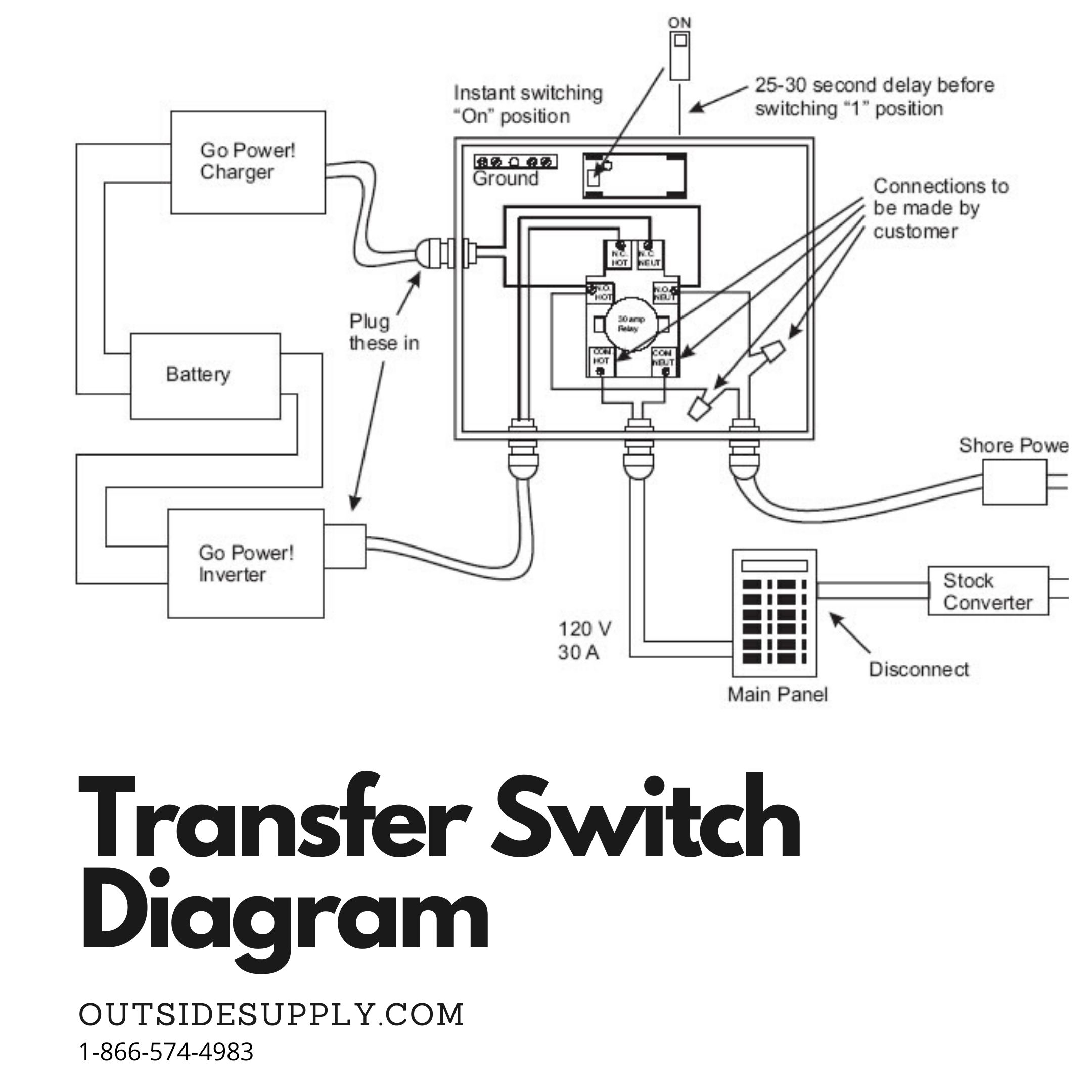 Kohler Transfer Switch Wiring Diagrams on onan generator transfer switch schematics