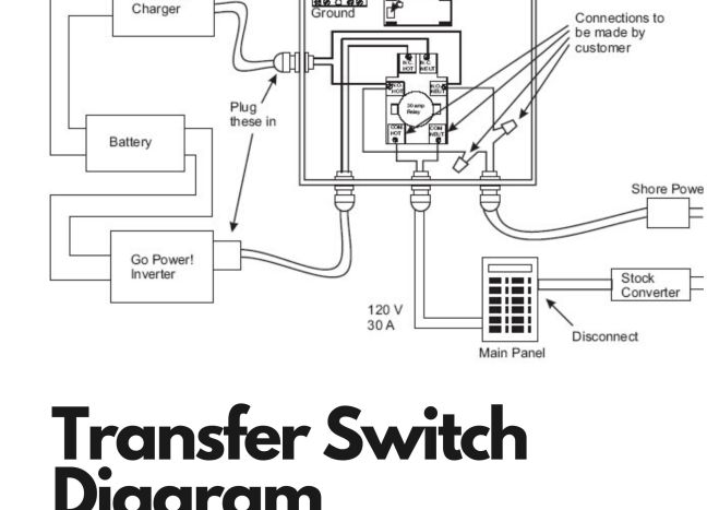 rv ac wiring rv electrical systems rv ac wiring diagram rv