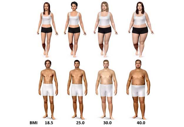 Unhealthy Eating Statistics In America