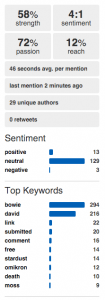 Image of Social Mention