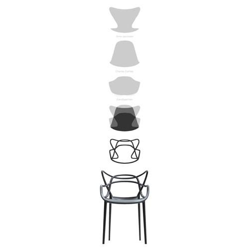 masters-chaise-kartelljpg