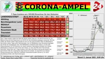 corona pandemie in bayern und der