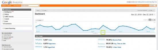 Google Analytics - Crear notas 3