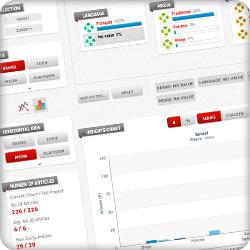 Nuevo panel de monitorización de Attentio