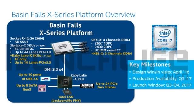 Intel Basin Falls