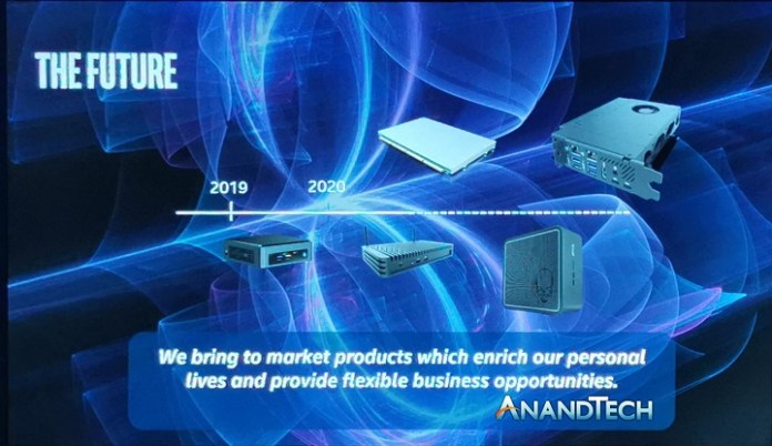 Intel The Element