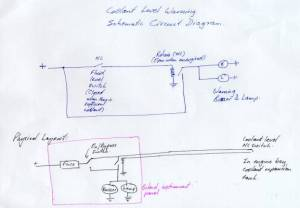 Coolant Level Warning Circuit on Land Rover Defender