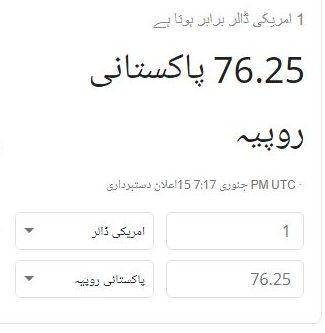 ایک ڈالر ۔ 76.25 پاکستانی روپے کا