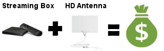 streaming box antenna savings