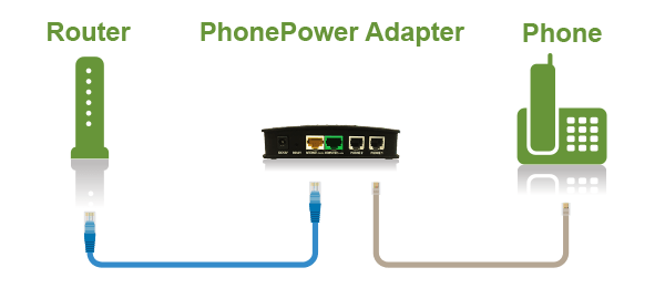 broadvoice phonepower