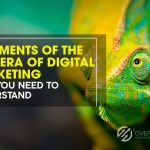 Digital Advertisement, 3 New Era Elements of Digital Advertisement That You Need to Understand, Over The Top SEO