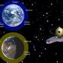 Ocorre grande avanço na procura por vida extraterrestre, dizem cientistas 1