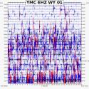 Série de terremotos no Parque Yellowstone provoca receios de iminente erupção do super vulcão 17